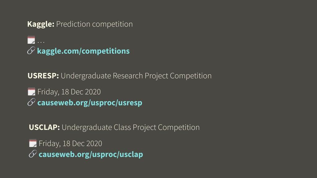 USRESP: Undergraduate Research Project Competit...