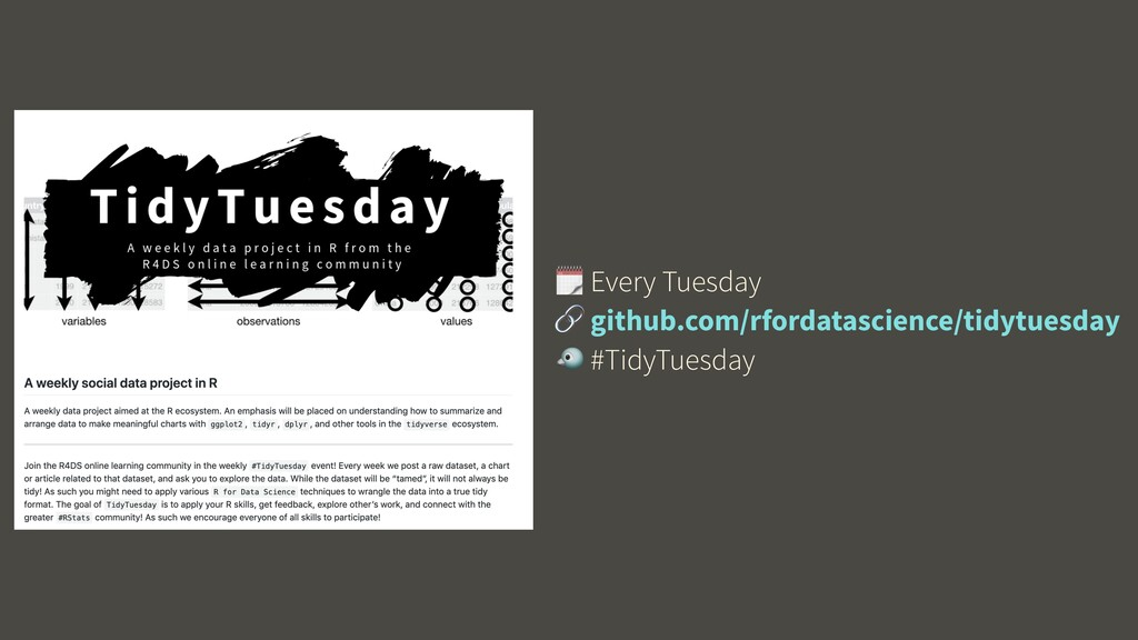 Every Tuesday  github.com/rfordatascience/tidy...