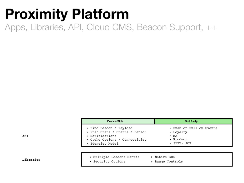 Apps, Libraries, API, Cloud CMS, Beacon Support...
