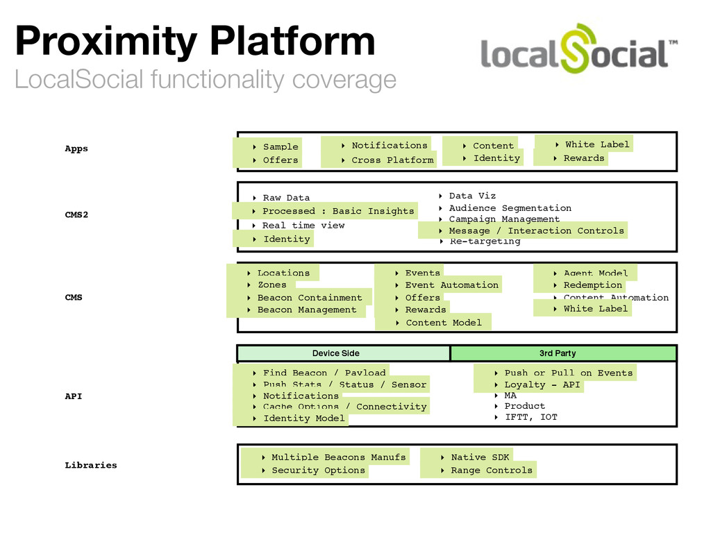 ‣ Cache Options / Connectivity LocalSocial func...