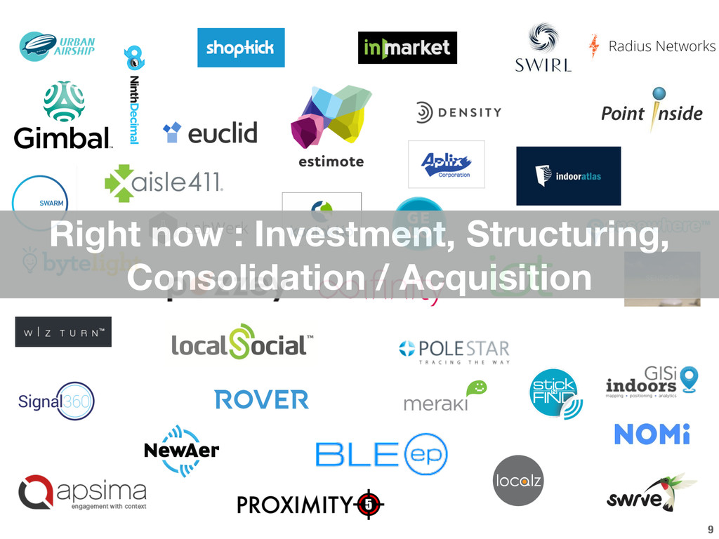 9 Right now : Investment, Structuring, Consolid...