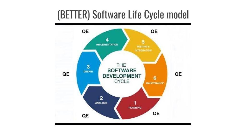 (BETTER) Software Life Cycle model QE QE QE QE ...