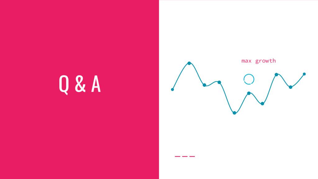 Q & A max growth