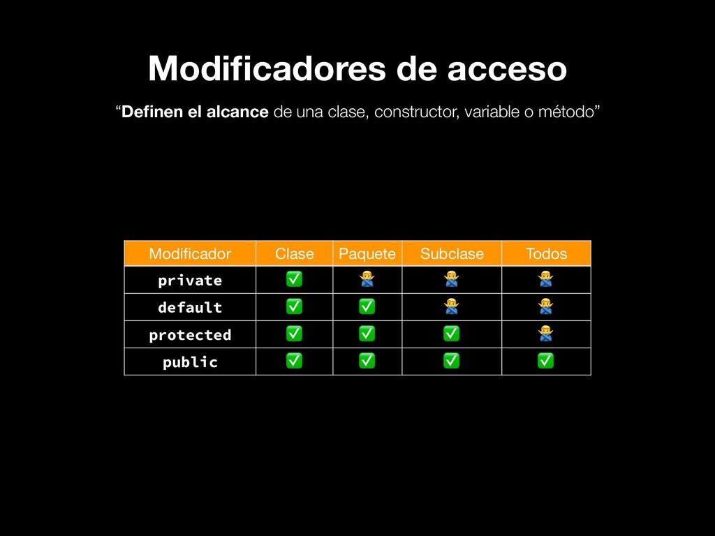 """Modificadores de acceso """"Definen el alcance de un..."""