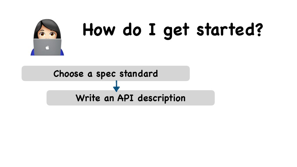 Choose a spec standard How do I get started? + ...