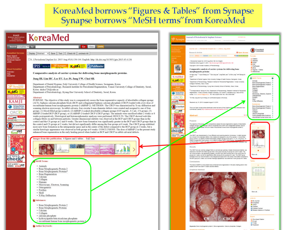 "KoreaMed borrows ""Figures & Tables"" from Synaps..."