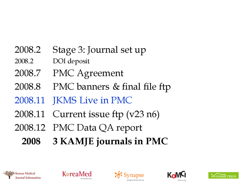 2008.2 Stage 3: Journal set up 2008.2 DOI depos...