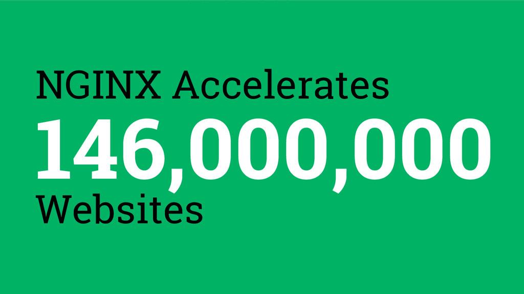 146,000,000 Websites NGINX Accelerates