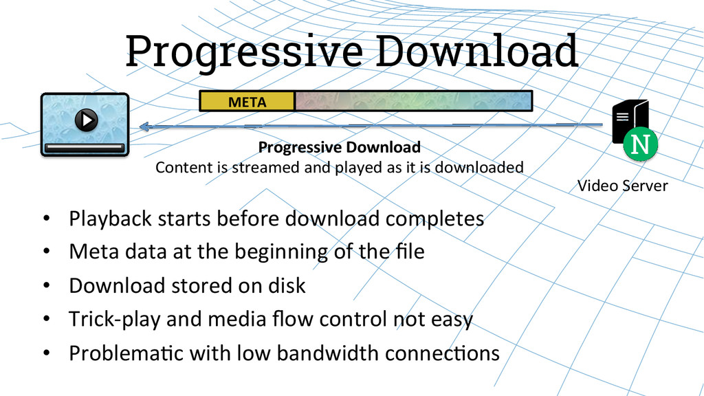 Progressive Download N Video Server  Prog...