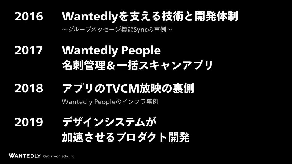 ©2019 Wantedly, Inc.  8BOUFEMZΛࢧ͑Δٕज़ͱ։ൃମ੍ ...