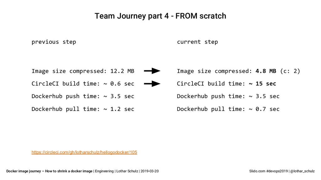 Docker image journey – How to shrink a docker i...