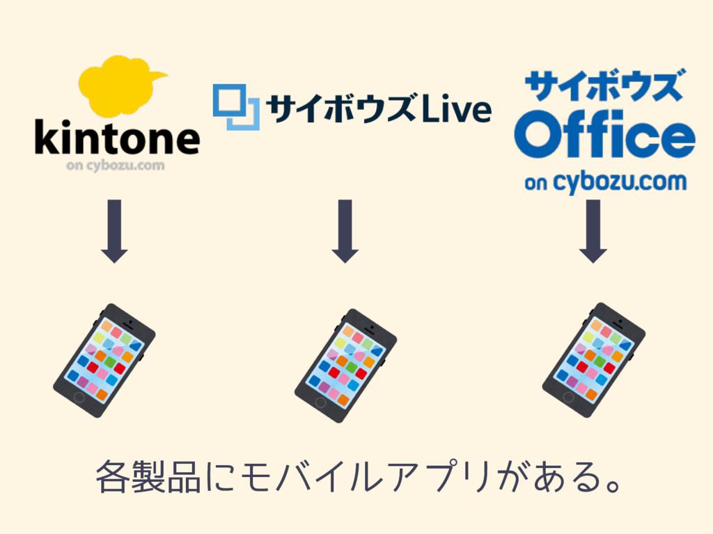 各製品にモバイルアプリがある。