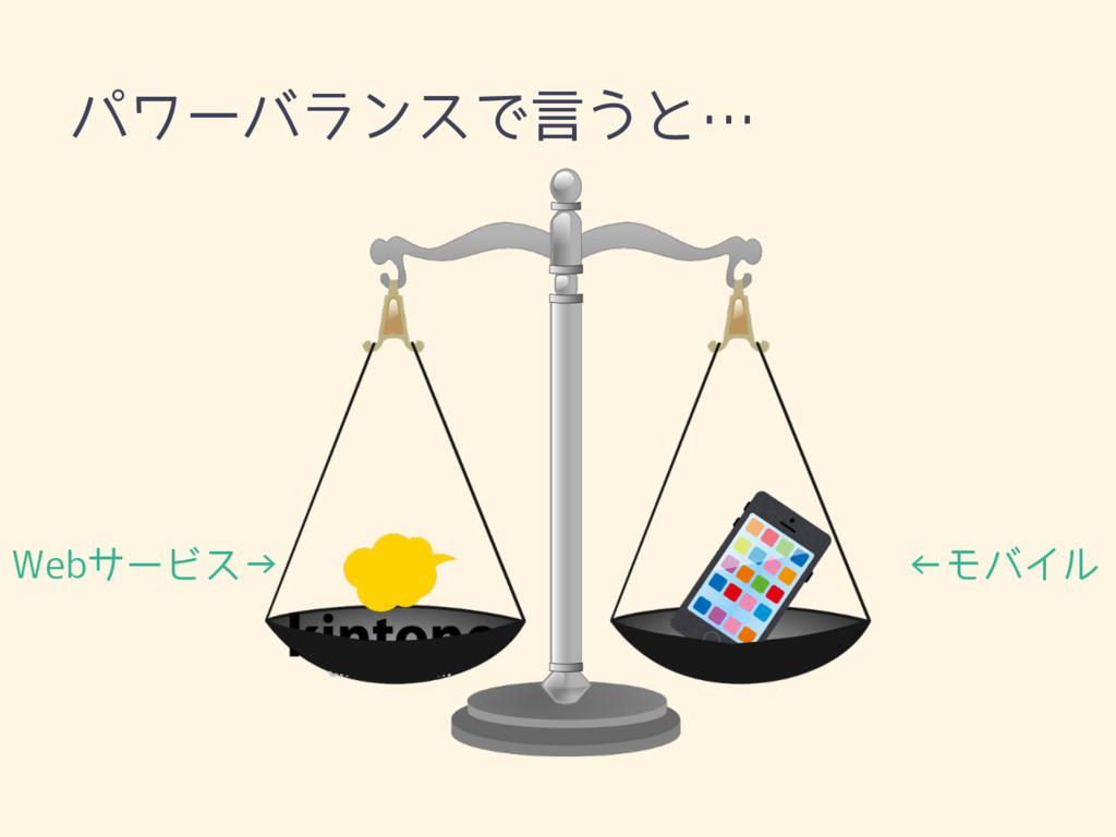パワーバランスで言うと… Webサービス→ ←モバイル