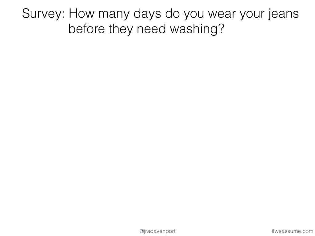 Survey: How many days do you wear your jeans be...