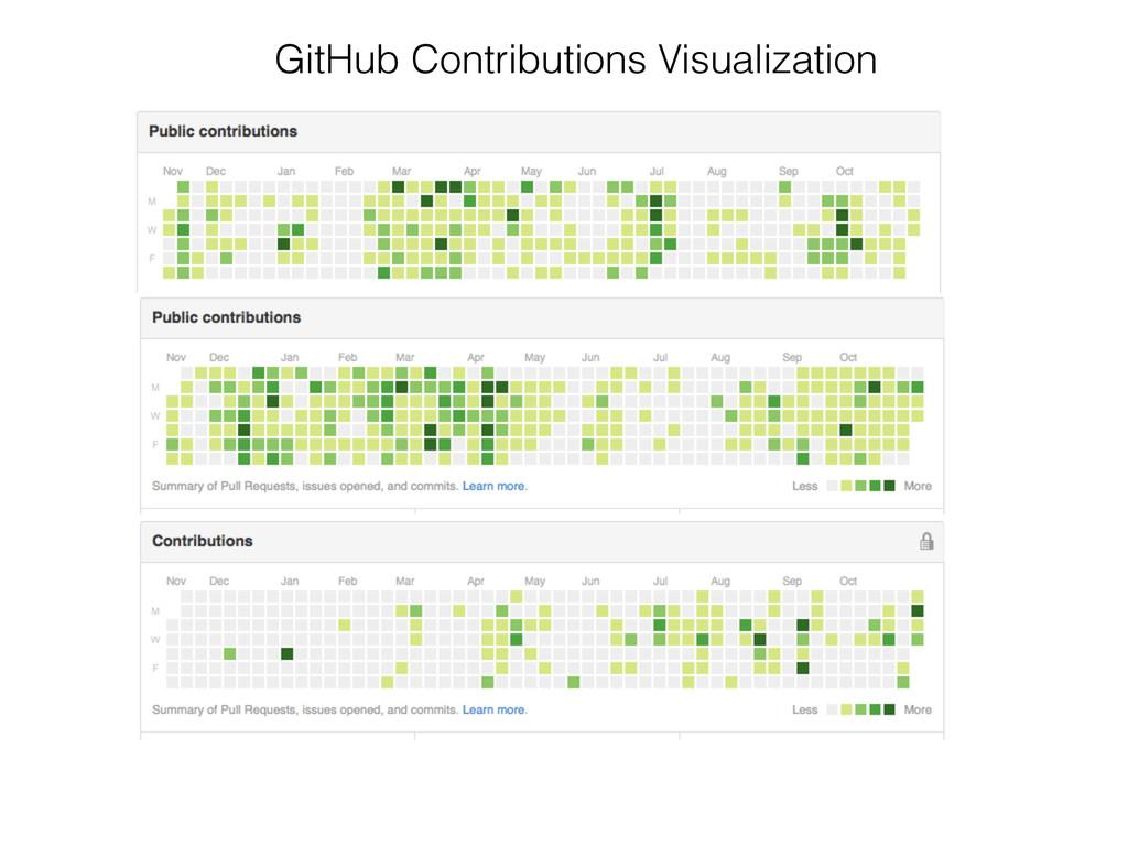 GitHub Contributions Visualization