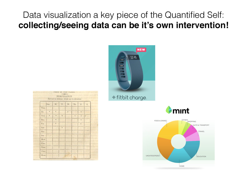Data visualization a key piece of the Quantified...