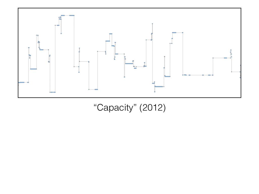 """Capacity"" (2012)"