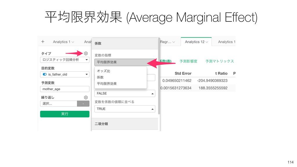 114 ฏۉݶքޮՌ (Average Marginal Effect)
