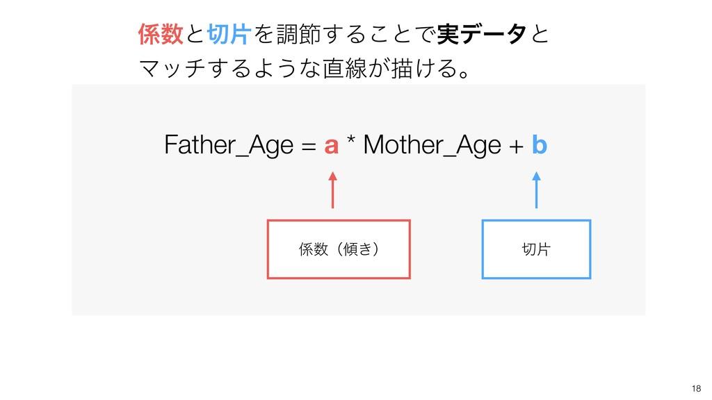 18 Father_Age = a * Mother_Age + b ʢ͖ʣ ย ...