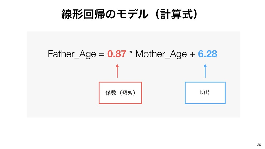 20 Father_Age = 0.87 * Mother_Age + 6.28 ʢ͖ʣ...
