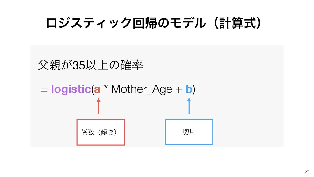 27 ͕35Ҏ্ͷ֬  = logistic(a * Mother_Age + b) ...
