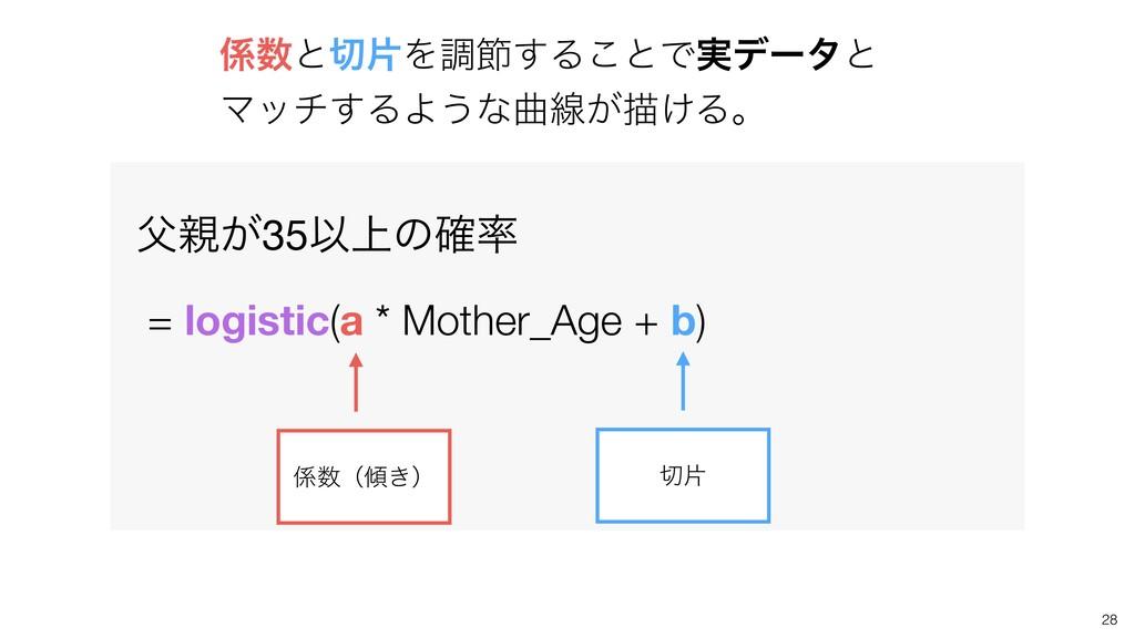 28 ͕35Ҏ্ͷ֬  = logistic(a * Mother_Age + b) ...