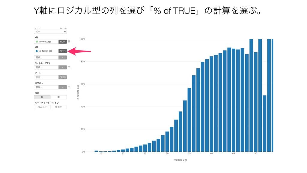 Y࣠ʹϩδΧϧܕͷྻΛબͼʮ% of TRUEʯͷܭΛબͿɻ