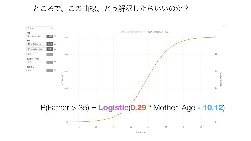 ͱ͜ΖͰɺ͜ͷۂઢɺͲ͏ղऍͨ͠Β͍͍ͷ͔ʁ P(Father > 35) = Logisti...
