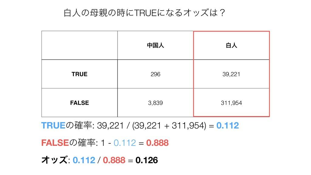 தࠃਓ നਓ TRUE 296 39,221 FALSE 3,839 311,954 TRUE...