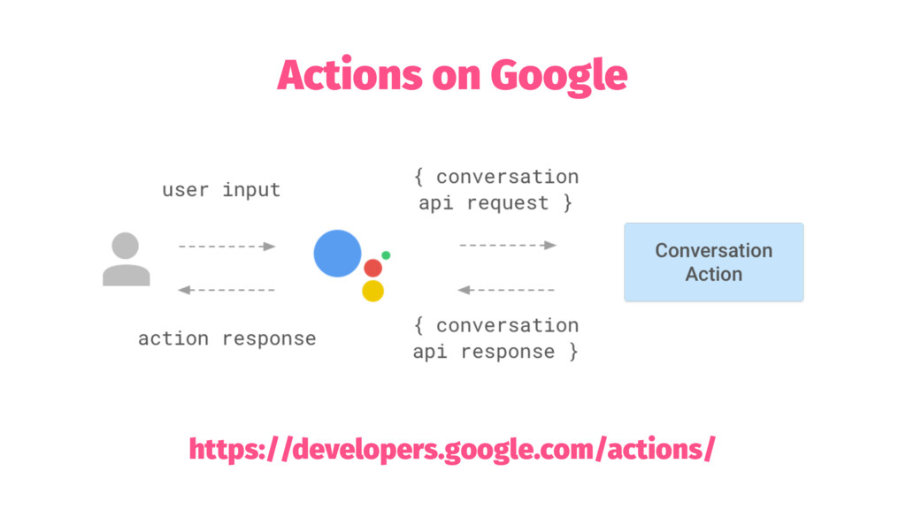 Actions on Google https://developers.google.com...