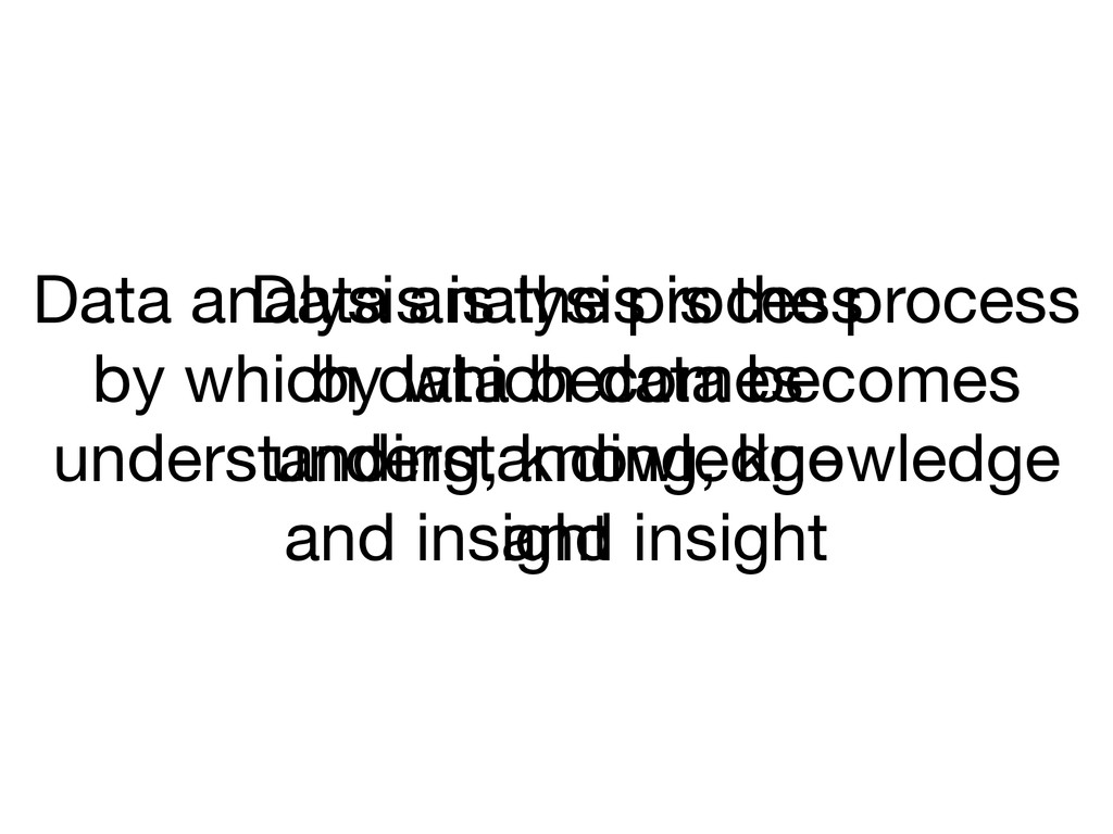 Data analysis is the process by which data beco...