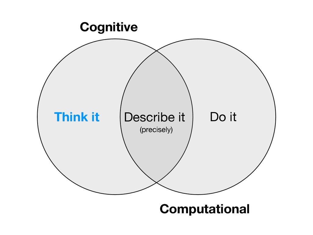 Think it Do it Describe it Cognitive Computatio...