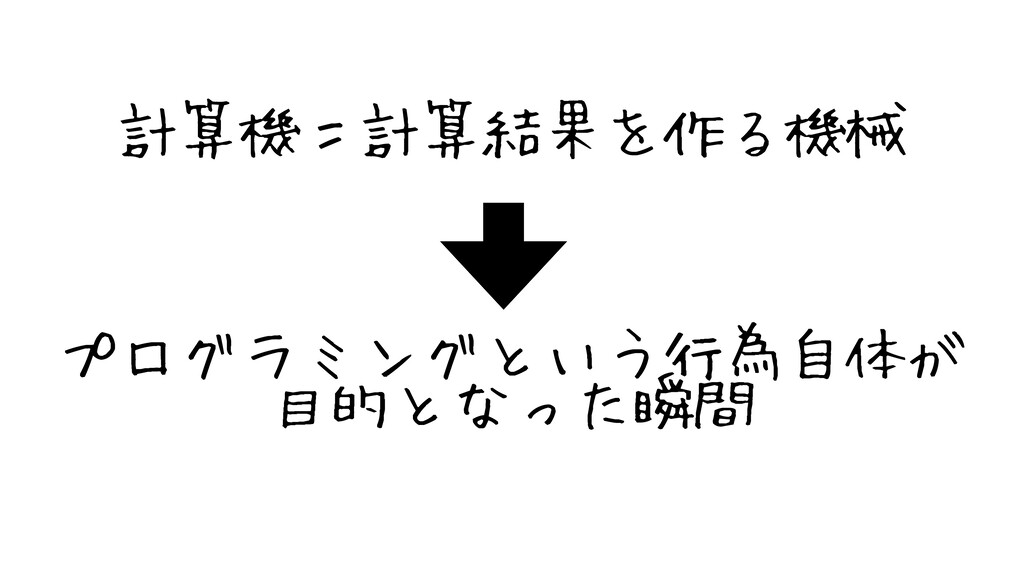 プログラミングという行為自体が 目的となった瞬間 計算機=計算結果を作る機械