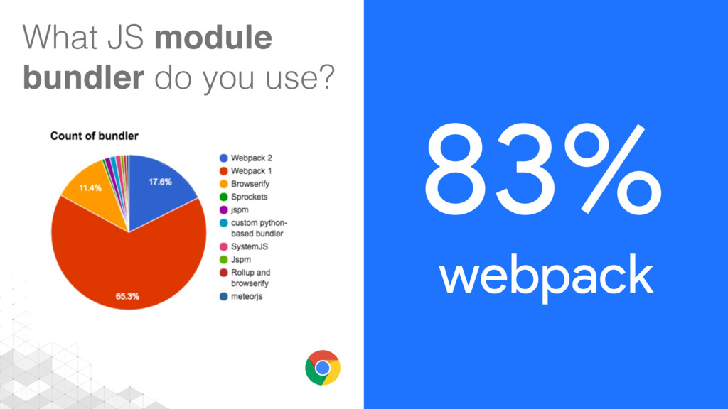 What JS module bundler do you use? 83% webpack