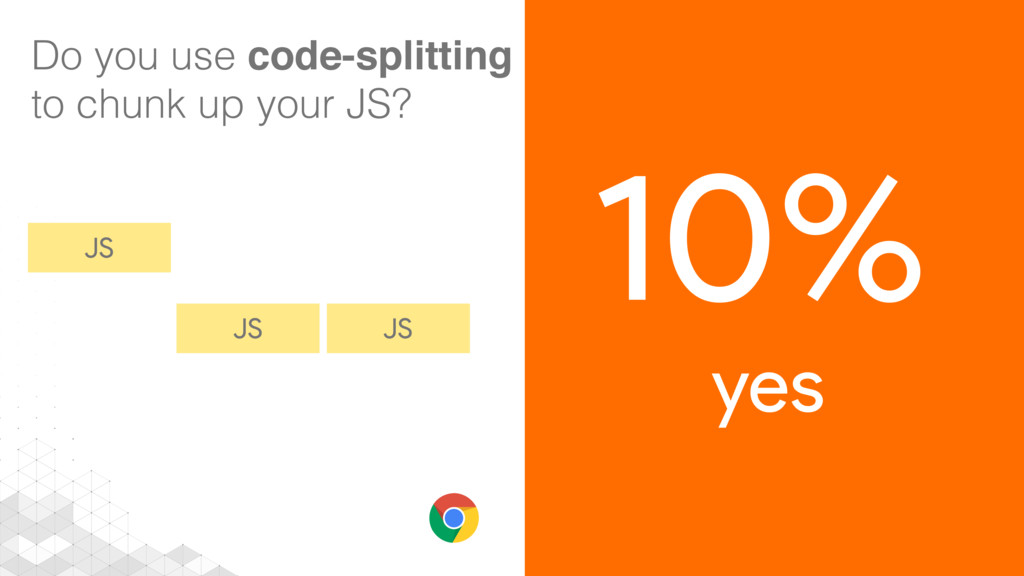 Do you use code-splitting to chunk up your JS? ...