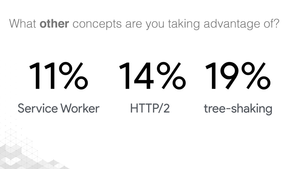 tree-shaking 19% Service Worker 11% HTTP/2 14% ...