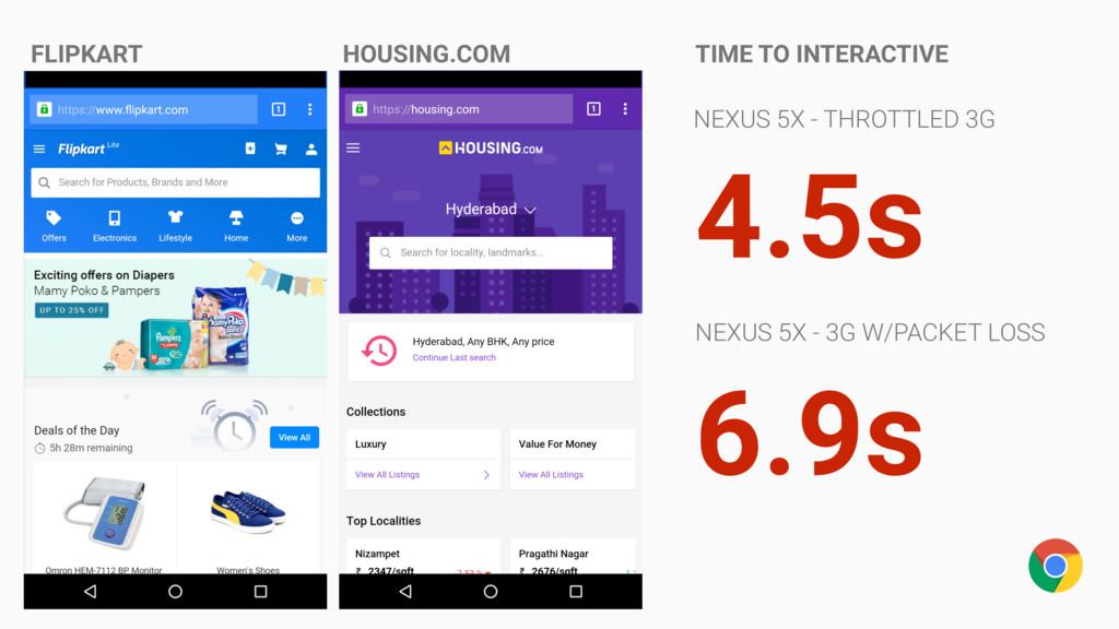 FLIPKART NEXUS 5X - THROTTLED 3G NEXUS 5X - 3G ...