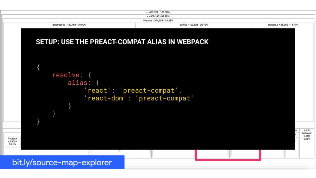 bit.ly/source-map-explorer { resolve: { alias: ...
