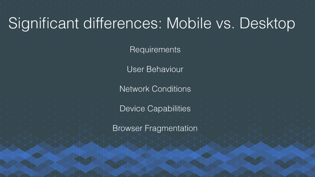 Significant differences: Mobile vs. Desktop Requ...