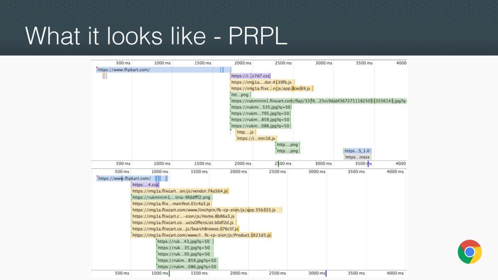 What it looks like - PRPL