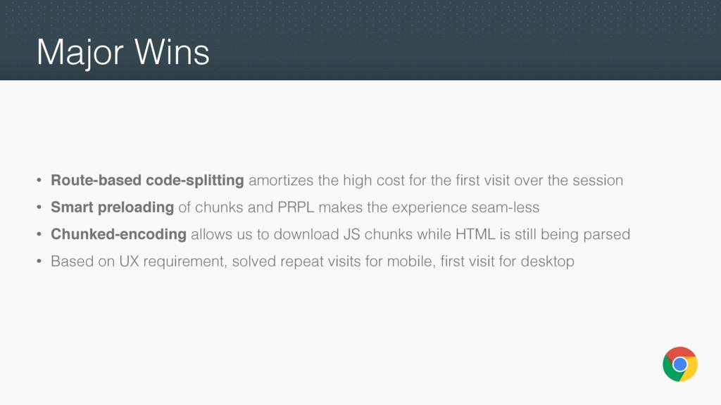 Major Wins • Route-based code-splitting amortiz...