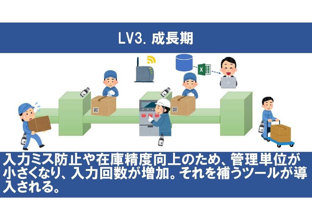LV3. 成長期 入力ミス防止や在庫精度向上のため、管理単位が 小さくなり、入力回数が増加。そ...