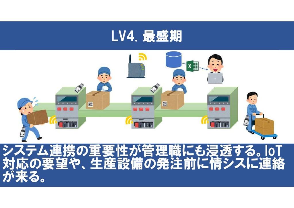 LV4. 最盛期 システム連携の重要性が管理職にも浸透する。IoT 対応の要望や、生産設備の発...