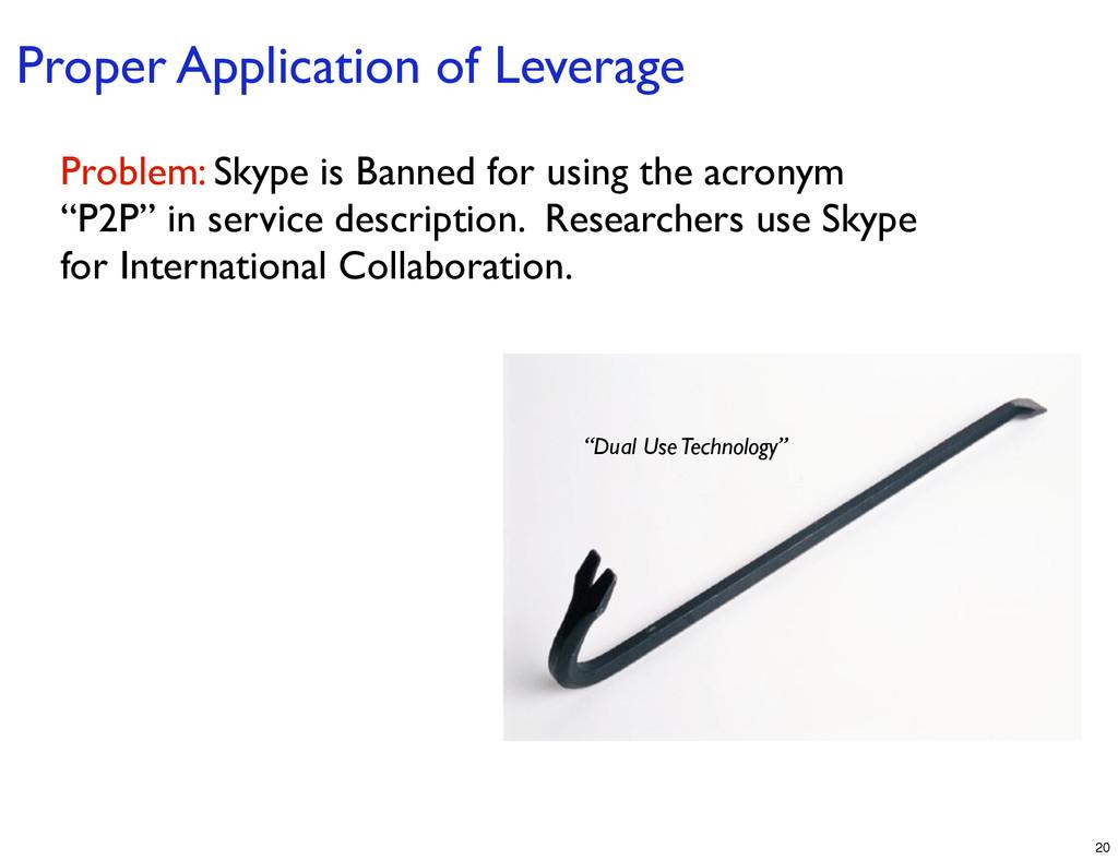 Proper Application of Leverage Problem: Skype i...