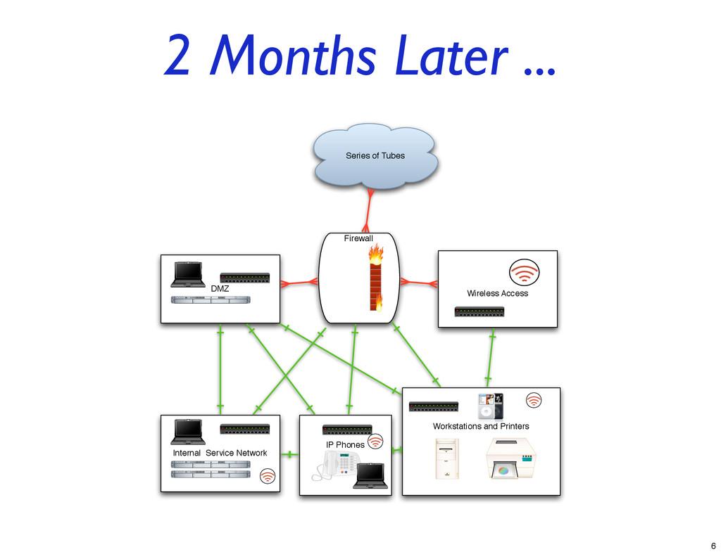 2 Months Later ... Series of Tubes Firewall Wir...