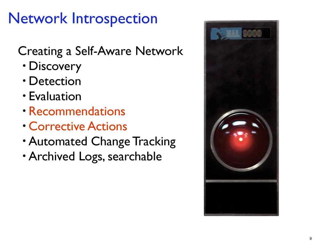 Network Introspection Creating a Self-Aware Net...