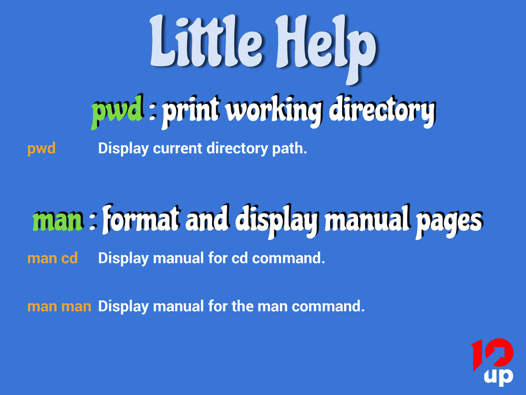 Little Help pwd Display current directory path....