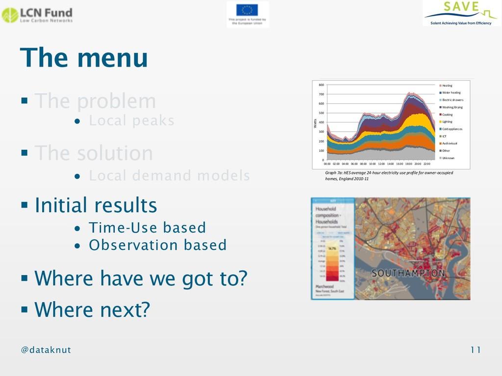 @dataknut The menu § The problem • Local peaks ...