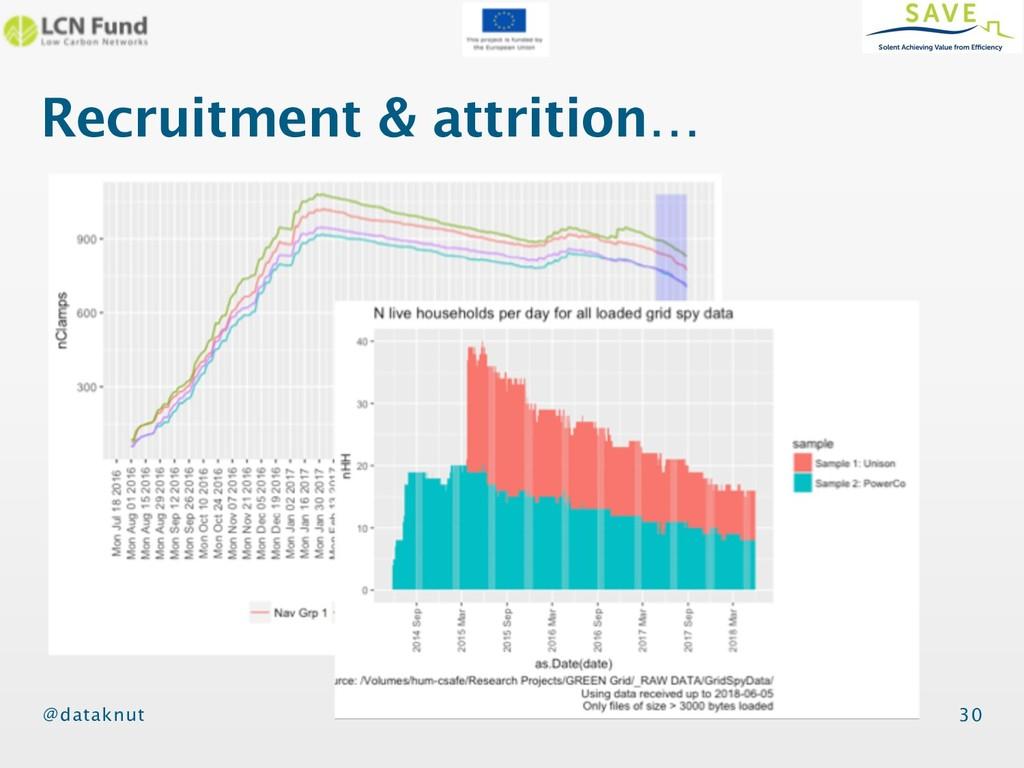 @dataknut Recruitment & attrition… 30