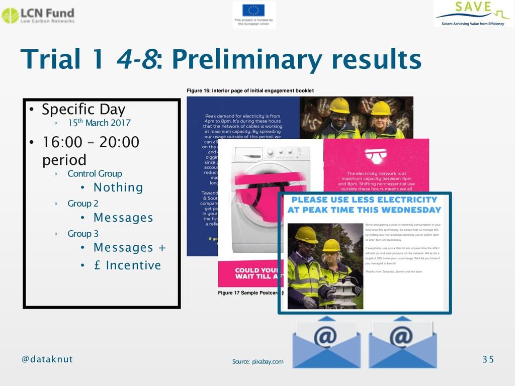 @dataknut SRDC 4 Evidence Report SSET206 SAVE S...
